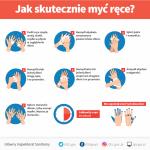 mycie_rak